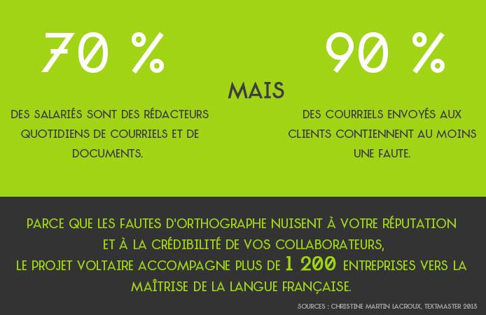 Slide 1 Projet Voltaire pour les entreprises