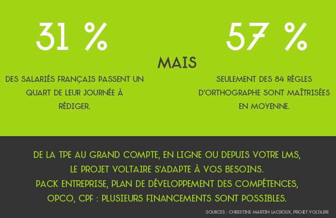 Slide 2 Projet Voltaire pour les entreprises