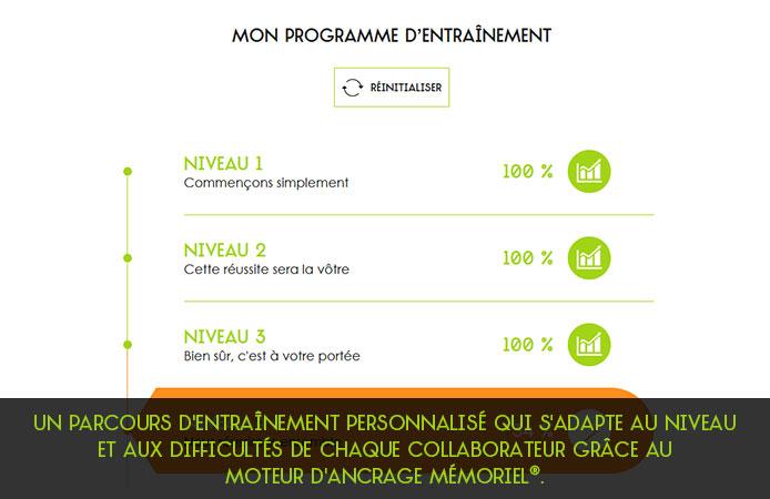 Slide 3 Projet Voltaire pour les entreprises