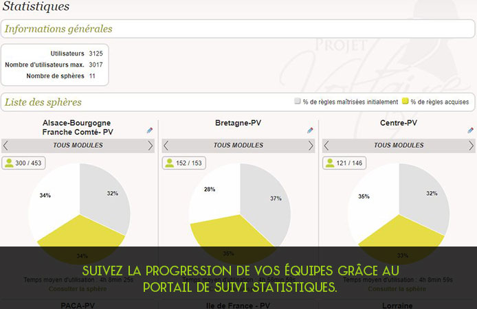 Slide 6 Projet Voltaire pour les entreprises
