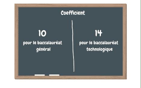 coefficient nouveau baccalaureat