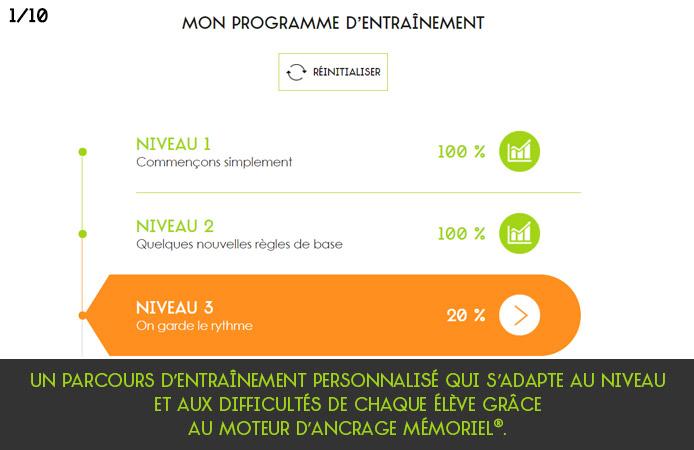 Slide 1 Projet Voltaire pour les établissements de l'enseignement secondaire