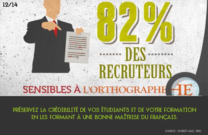 Slide 12 Projet Voltaire pour les établissements de l'enseignement supérieur