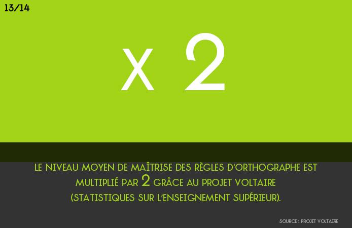 Slide 13 Projet Voltaire pour les établissements de l'enseignement supérieur