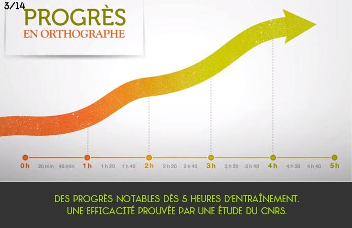 Slide 3 Projet Voltaire pour les établissements de l'enseignement supérieur