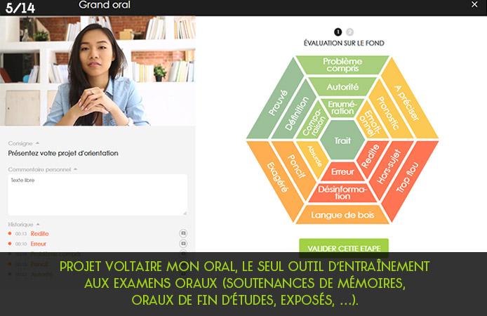 Slide 5 Projet Voltaire pour les établissements de l'enseignement supérieur