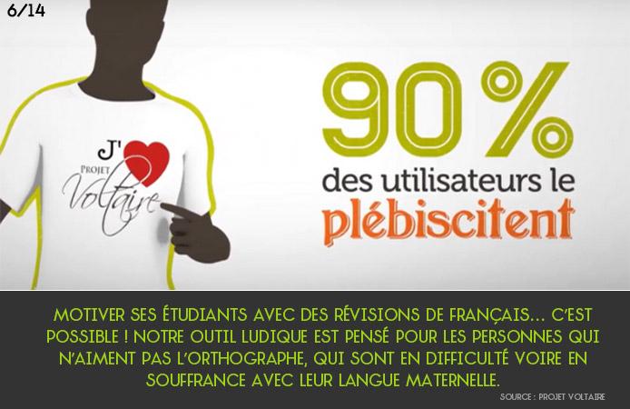 Slide 6 Projet Voltaire pour les établissements de l'enseignement supérieur