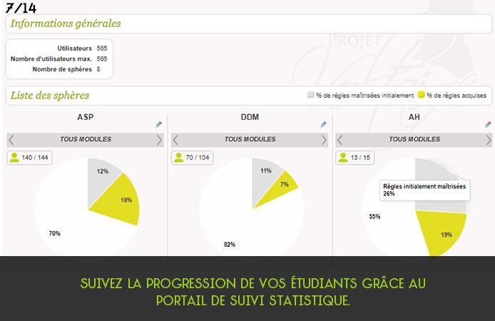Slide 7 Projet Voltaire pour les établissements de l'enseignement supérieur
